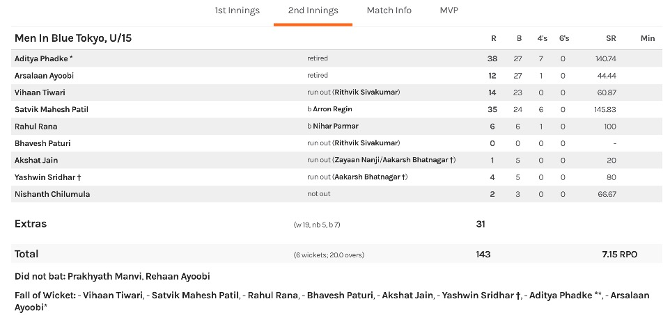 Japan Under 15 Cricket - MIB batting
