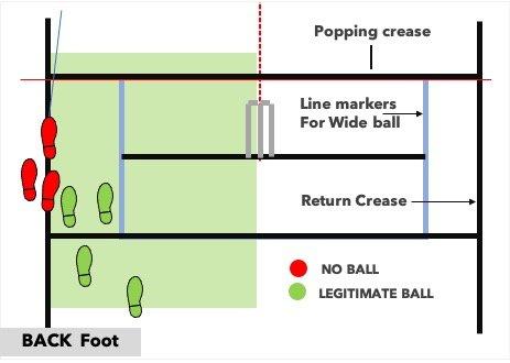 Cricket No ball - Back Foot