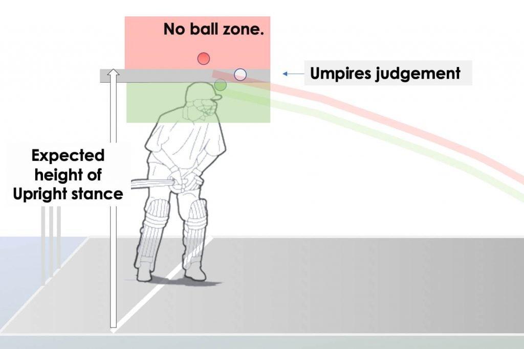 Cricket No ball - bouncer